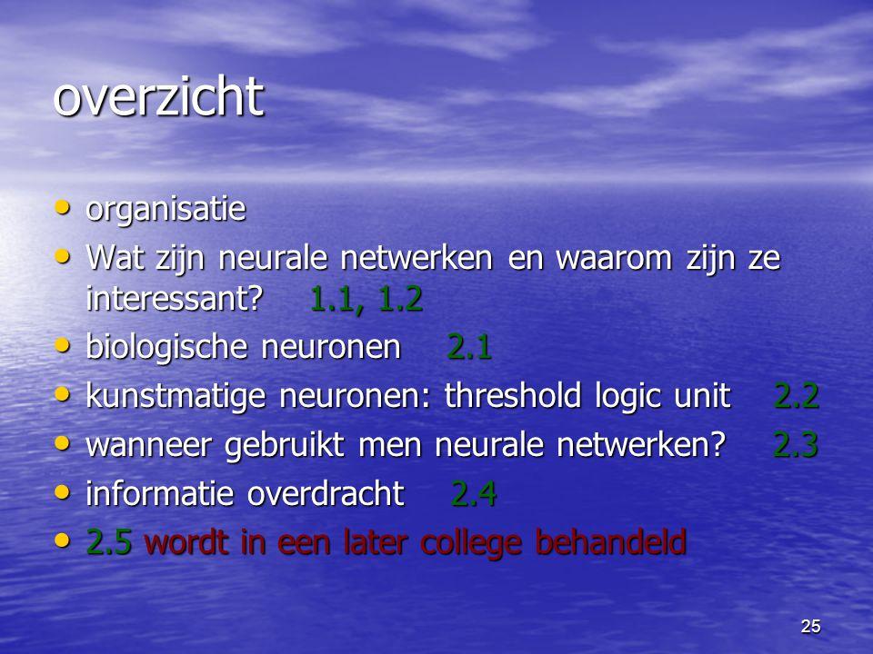 25 overzicht organisatie organisatie Wat zijn neurale netwerken en waarom zijn ze interessant.
