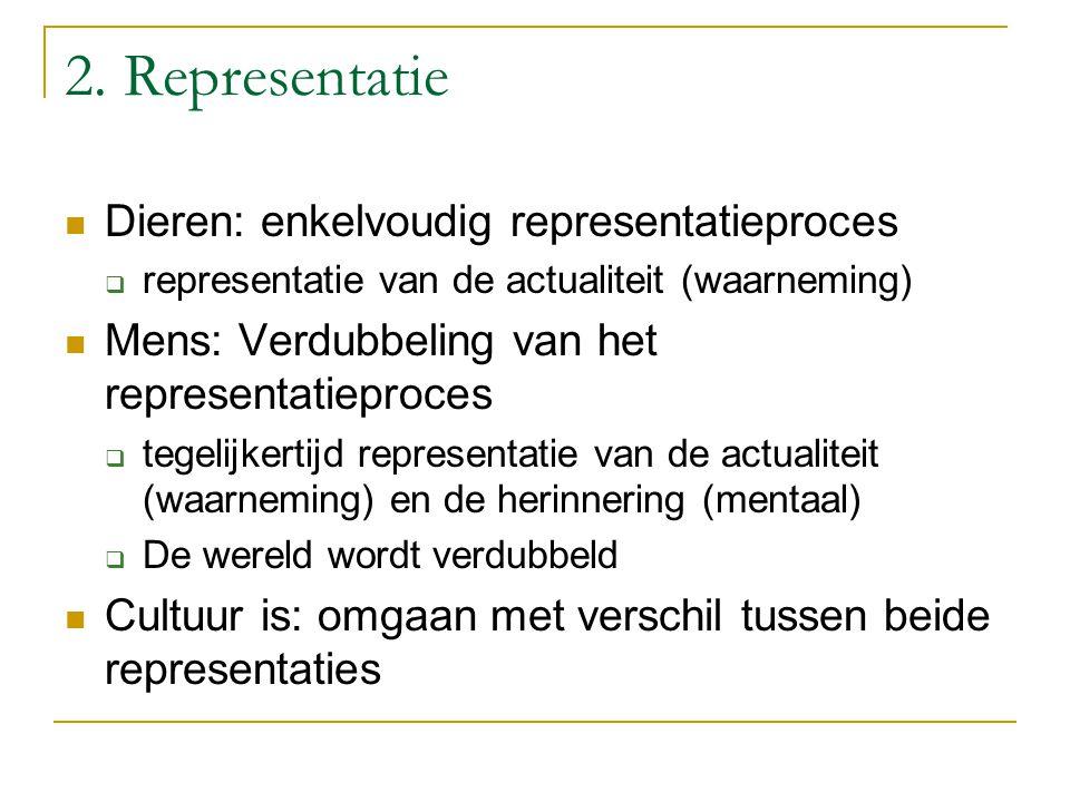 2. Representatie Dieren: enkelvoudig representatieproces  representatie van de actualiteit (waarneming) Mens: Verdubbeling van het representatieproce