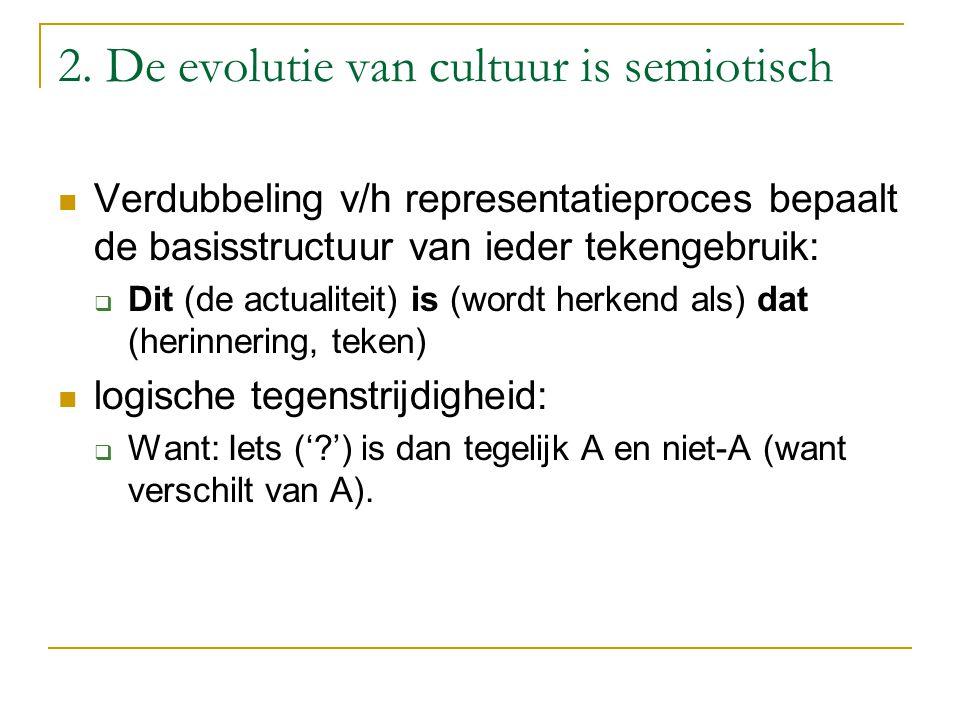 2. De evolutie van cultuur is semiotisch Verdubbeling v/h representatieproces bepaalt de basisstructuur van ieder tekengebruik:  Dit (de actualiteit)