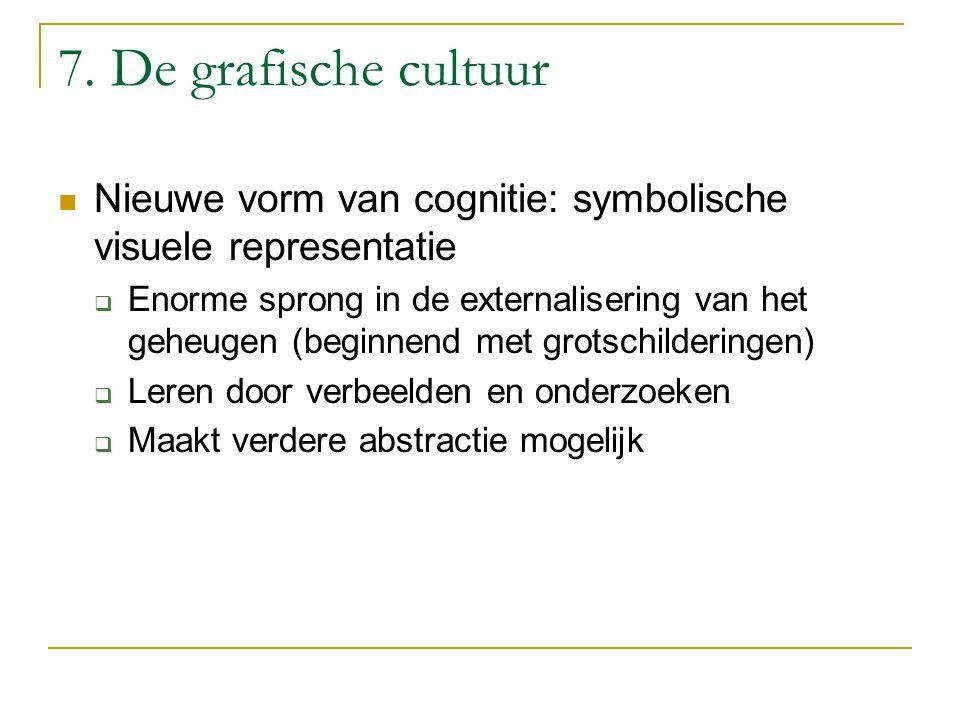 7. De grafische cultuur Nieuwe vorm van cognitie: symbolische visuele representatie  Enorme sprong in de externalisering van het geheugen (beginnend