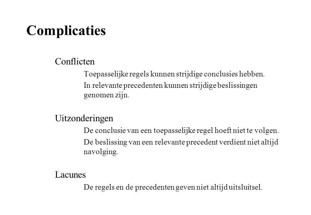 Complicaties Conflicten Toepasselijke regels kunnen strijdige conclusies hebben. In relevante precedenten kunnen strijdige beslissingen genomen zijn.