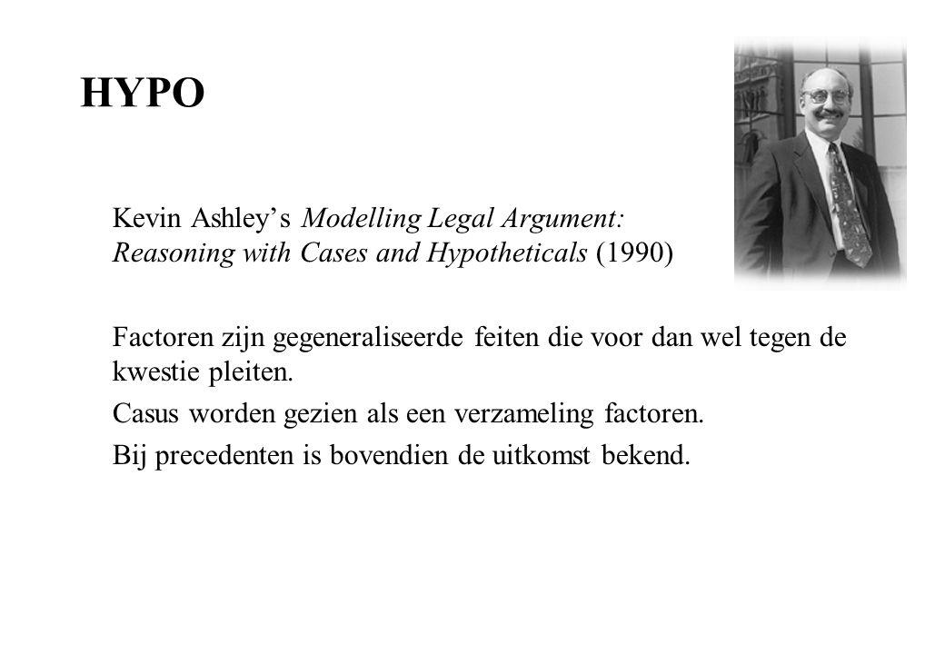 HYPO Kevin Ashley's Modelling Legal Argument: Reasoning with Cases and Hypotheticals (1990) Factoren zijn gegeneraliseerde feiten die voor dan wel teg
