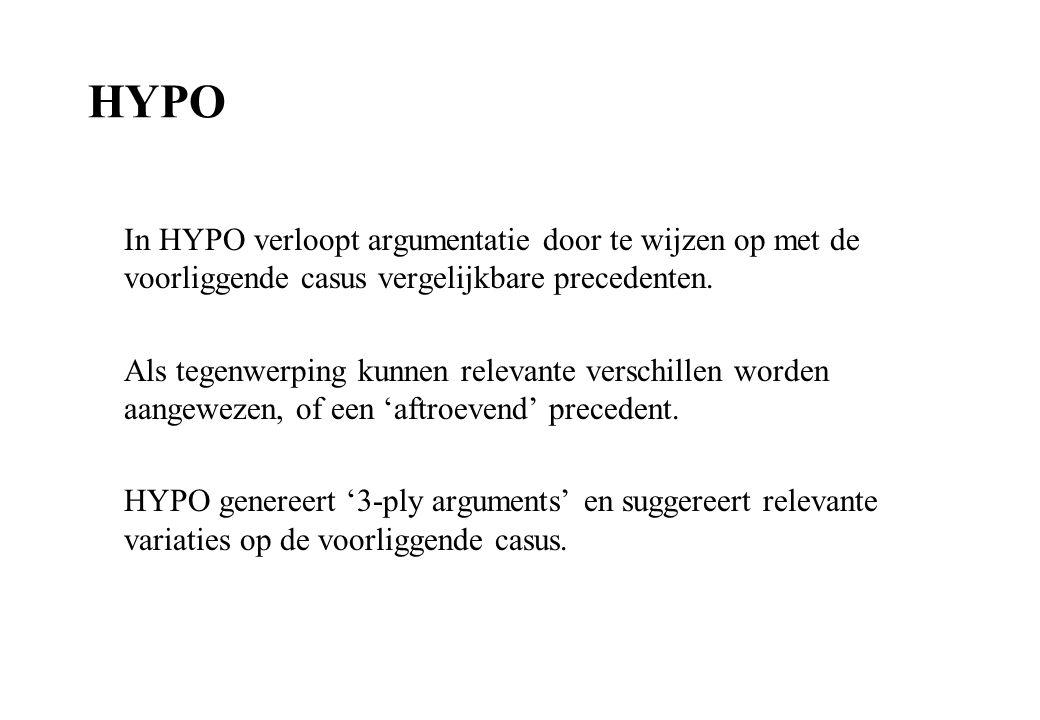 HYPO In HYPO verloopt argumentatie door te wijzen op met de voorliggende casus vergelijkbare precedenten. Als tegenwerping kunnen relevante verschille