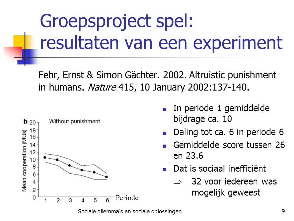 Sociale dilemma's en sociale oplossingen9 Groepsproject spel: resultaten van een experiment Fehr, Ernst & Simon Gächter. 2002. Altruistic punishment i