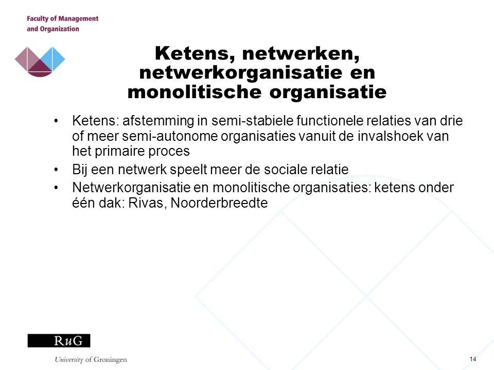 14 Ketens, netwerken, netwerkorganisatie en monolitische organisatie Ketens: afstemming in semi-stabiele functionele relaties van drie of meer semi-au