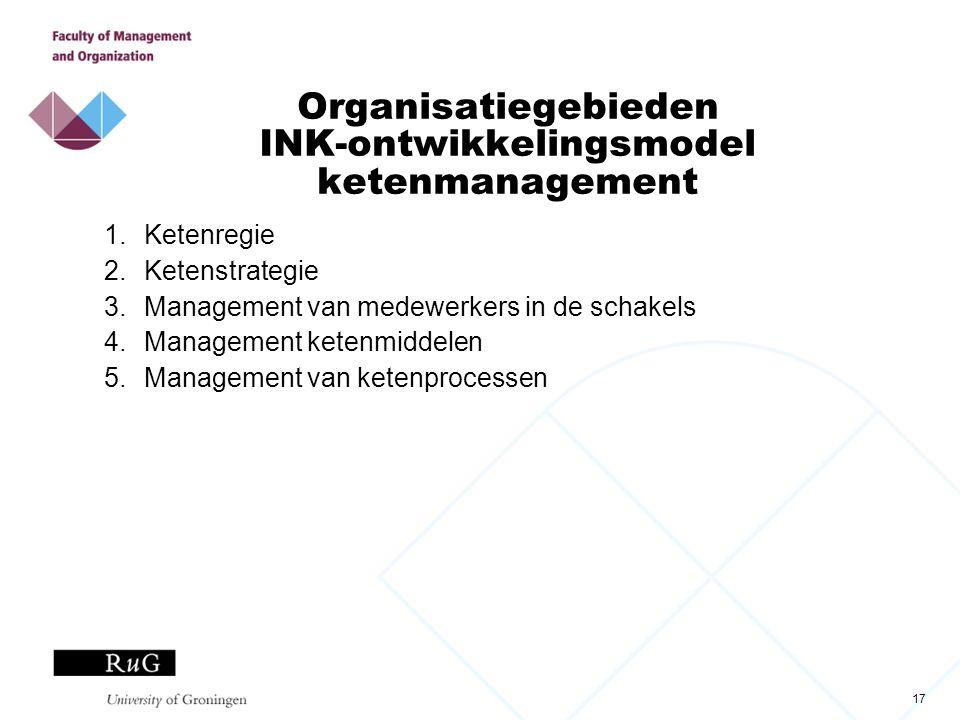 17 Organisatiegebieden INK-ontwikkelingsmodel ketenmanagement 1.Ketenregie 2.Ketenstrategie 3.Management van medewerkers in de schakels 4.Management k
