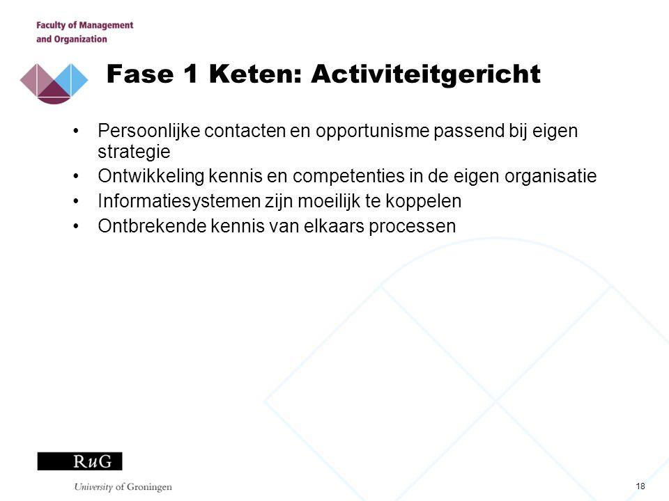 18 Fase 1 Keten: Activiteitgericht Persoonlijke contacten en opportunisme passend bij eigen strategie Ontwikkeling kennis en competenties in de eigen