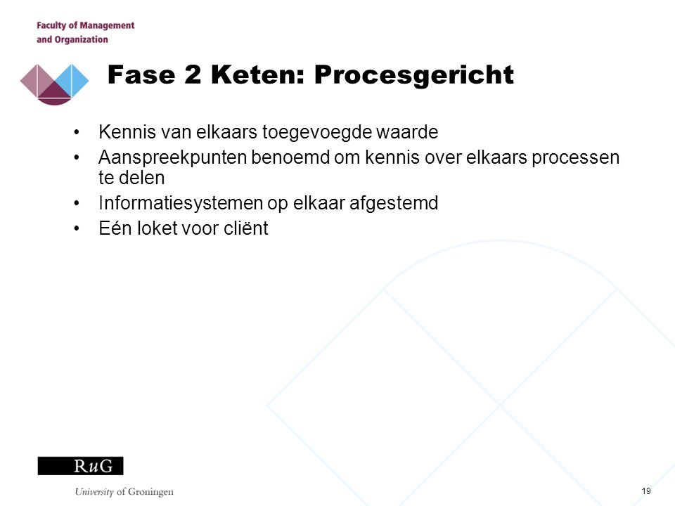 19 Fase 2 Keten: Procesgericht Kennis van elkaars toegevoegde waarde Aanspreekpunten benoemd om kennis over elkaars processen te delen Informatiesyste