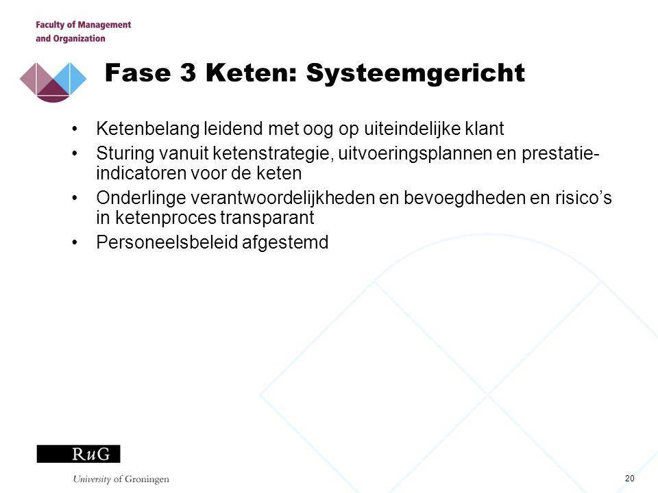 20 Fase 3 Keten: Systeemgericht Ketenbelang leidend met oog op uiteindelijke klant Sturing vanuit ketenstrategie, uitvoeringsplannen en prestatie- ind