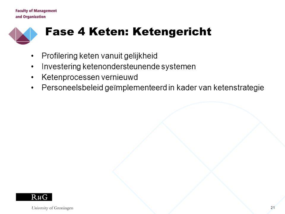 21 Fase 4 Keten: Ketengericht Profilering keten vanuit gelijkheid Investering ketenondersteunende systemen Ketenprocessen vernieuwd Personeelsbeleid g