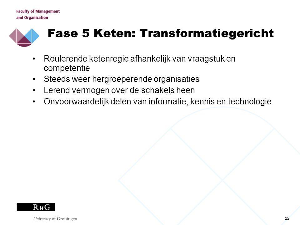 22 Fase 5 Keten: Transformatiegericht Roulerende ketenregie afhankelijk van vraagstuk en competentie Steeds weer hergroeperende organisaties Lerend ve