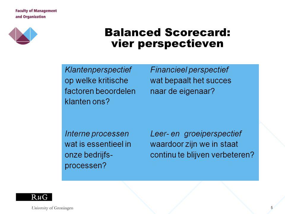 5 Balanced Scorecard: vier perspectieven KlantenperspectiefFinancieel perspectief op welke kritischewat bepaalt het succes factoren beoordelennaar de
