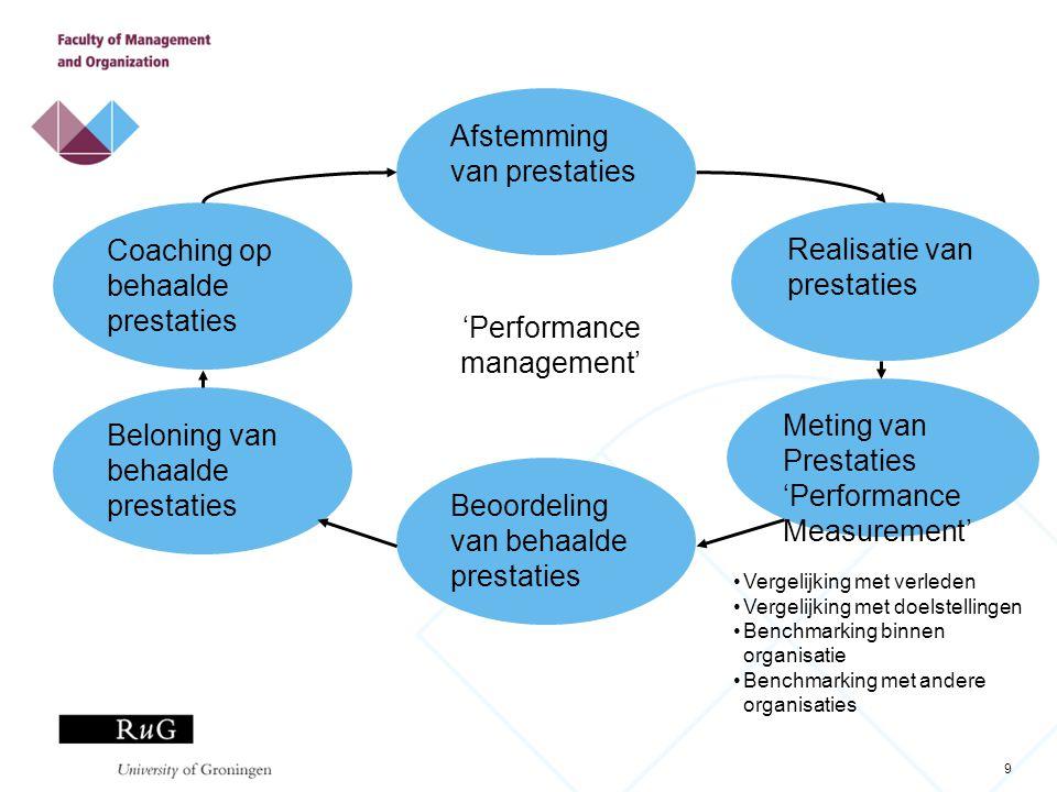 9 Afstemming van prestaties Realisatie van prestaties Beoordeling van behaalde prestaties Beloning van behaalde prestaties 'Performance management' Me
