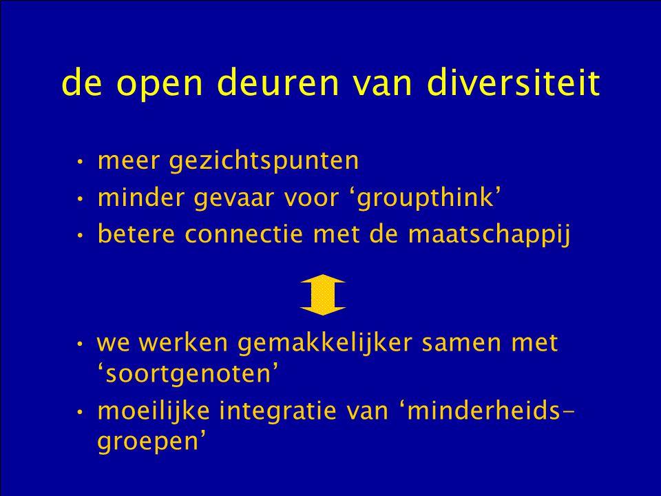 de open deuren van diversiteit meer gezichtspunten minder gevaar voor 'groupthink' betere connectie met de maatschappij we werken gemakkelijker samen