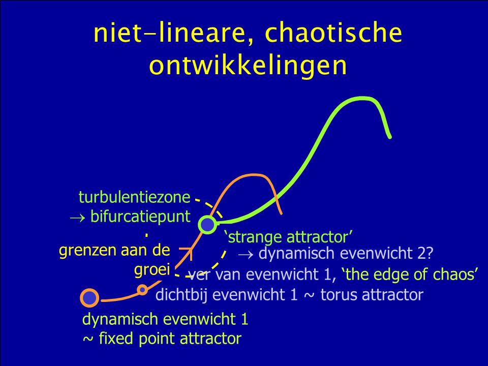 niet-lineare, chaotische ontwikkelingen dynamisch evenwicht 1 ~ fixed point attractor 'strange attractor' ver van evenwicht 1, 'the edge of chaos' gre