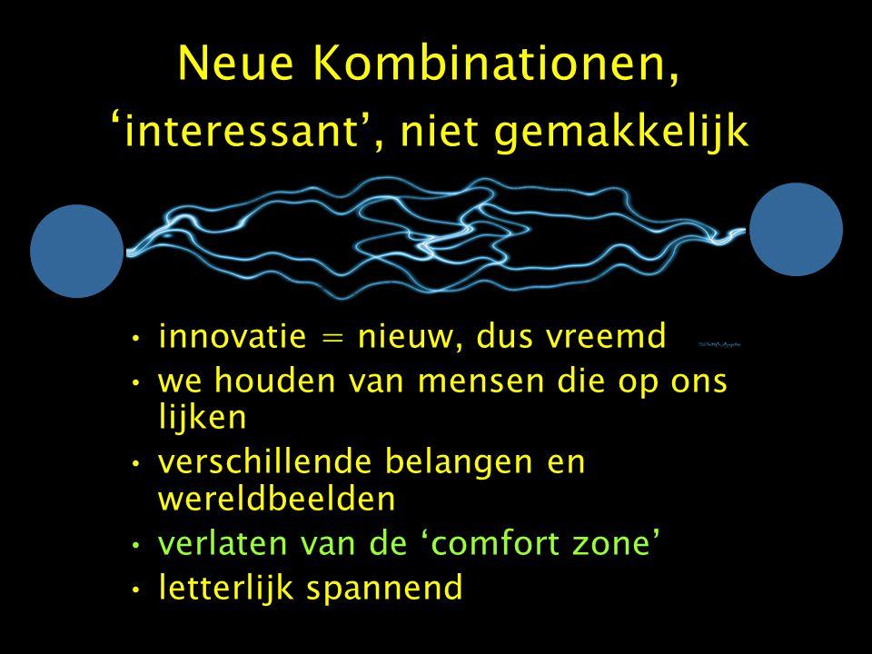 innovatie = nieuw, dus vreemd we houden van mensen die op ons lijken verschillende belangen en wereldbeelden verlaten van de 'comfort zone' letterlijk