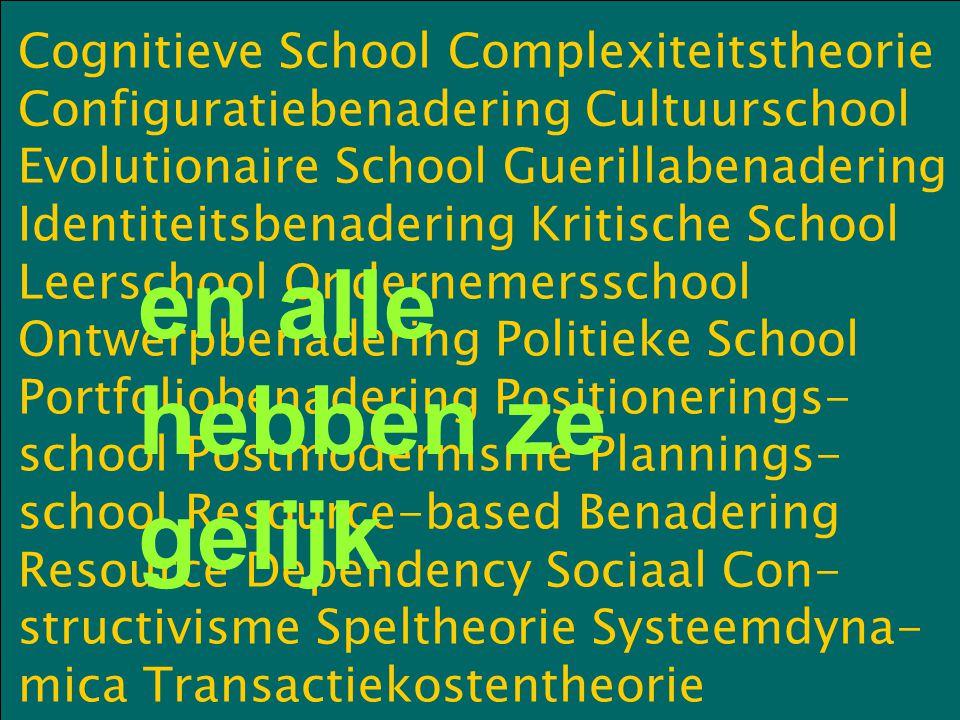 Cognitieve School Complexiteitstheorie Configuratiebenadering Cultuurschool Evolutionaire School Guerillabenadering Identiteitsbenadering Kritische Sc