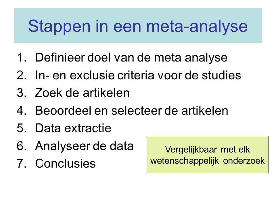 Stappen in een meta-analyse 1.Definieer doel van de meta analyse 2.In- en exclusie criteria voor de studies 3.Zoek de artikelen 4.Beoordeel en selecte