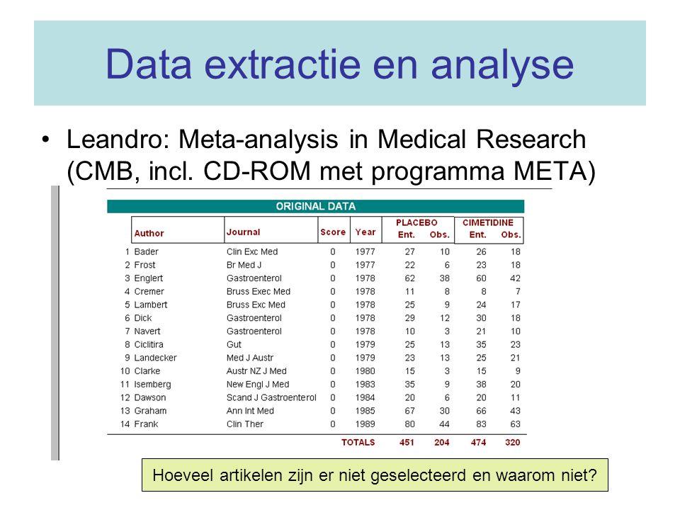 Forest plot (META) Gecombineerde OR = 2,6 (P < 0.001)