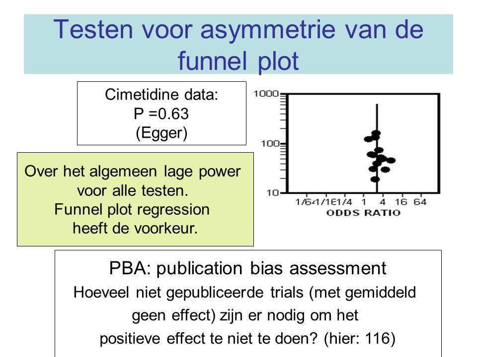 Test voor heterogeniteit Visueel met behulp van de Forest plot Cochran's Q: Chi-kwadraattoets kijkt of spreiding tussen de effecten (hier: OR's) groter is dan je op basis van toeval mag verwachten als de studies uit dezelfde populatie (met hetzelfde effect) afkomstig zijn.