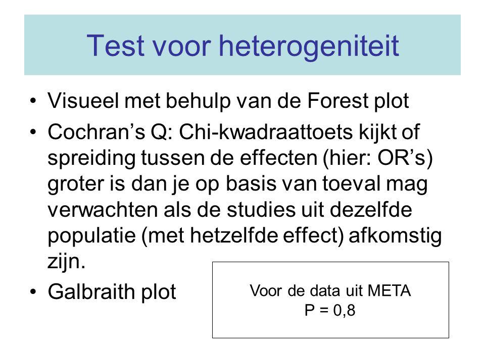Galbraith plot in META homogeniteits gebied Gepoolde schatting 95 % BI voor de gepoolde schatting (i.h.a.
