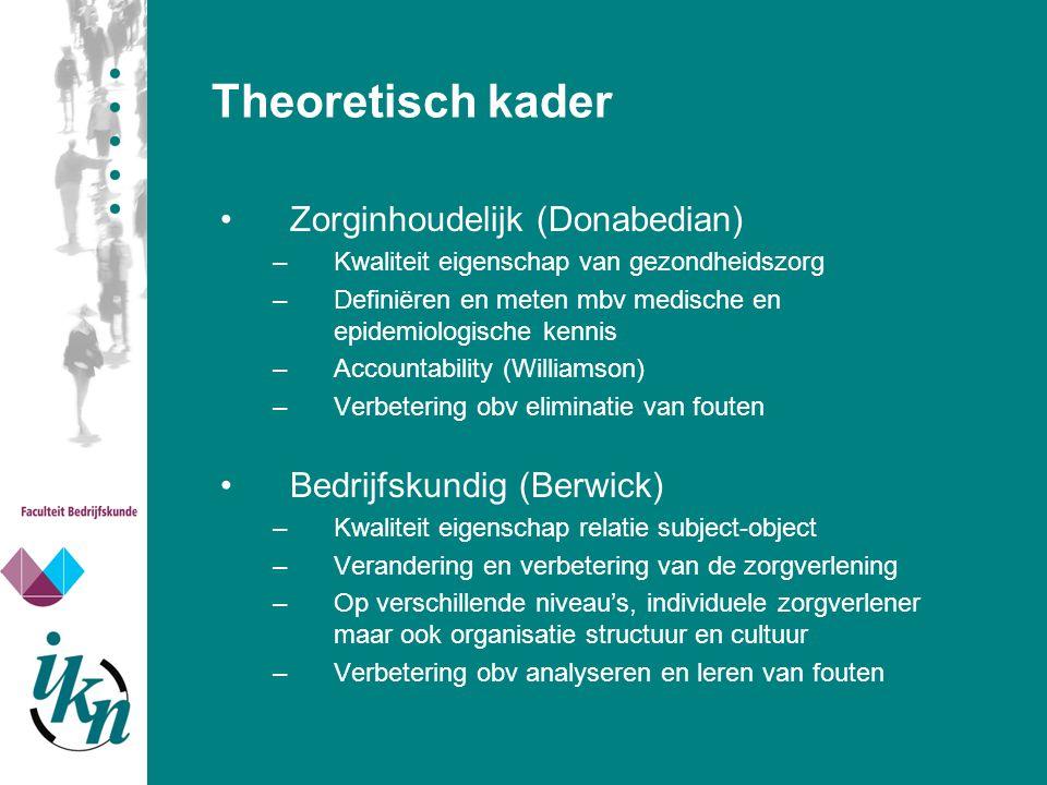 Theoretisch kader Zorginhoudelijk (Donabedian) –Kwaliteit eigenschap van gezondheidszorg –Definiëren en meten mbv medische en epidemiologische kennis
