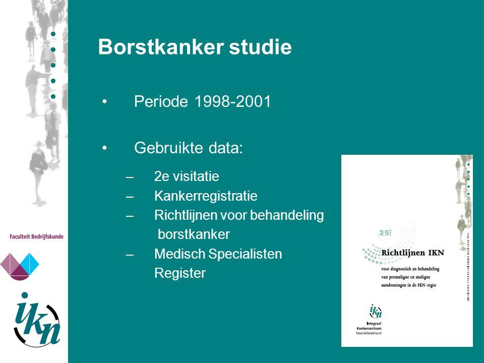 Borstkanker studie Periode 1998-2001 Gebruikte data: –2e visitatie –Kankerregistratie –Richtlijnen voor behandeling borstkanker –Medisch Specialisten