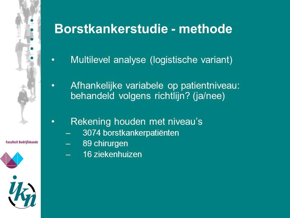 Borstkankerstudie - methode Multilevel analyse (logistische variant) Afhankelijke variabele op patientniveau: behandeld volgens richtlijn? (ja/nee) Re
