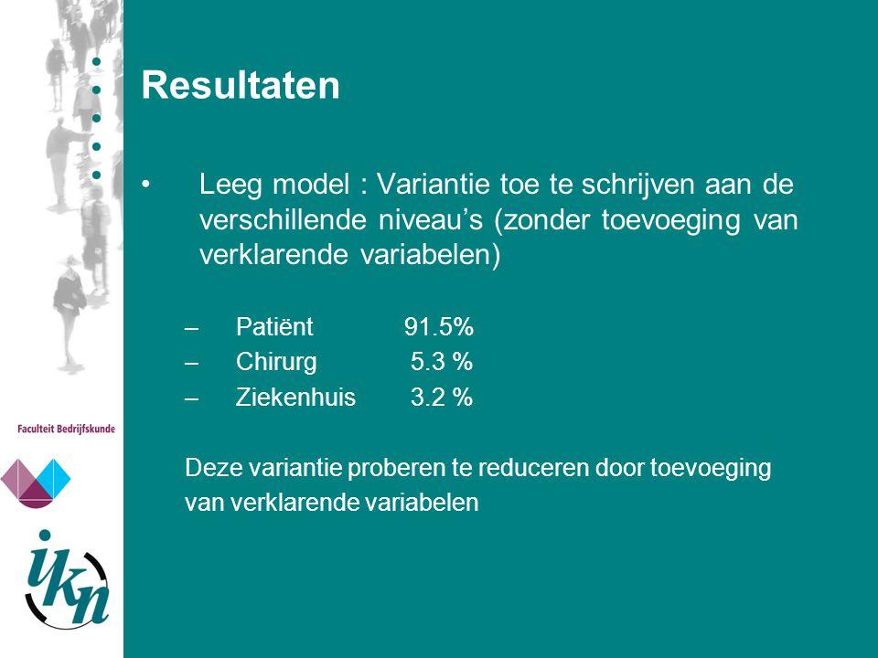 Resultaten Leeg model : Variantie toe te schrijven aan de verschillende niveau's (zonder toevoeging van verklarende variabelen) –Patiënt 91.5% –Chirur