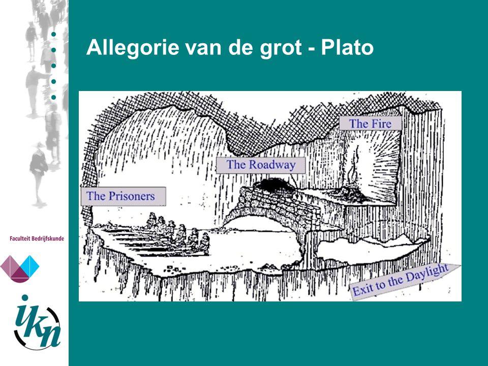 Allegorie van de grot - Plato