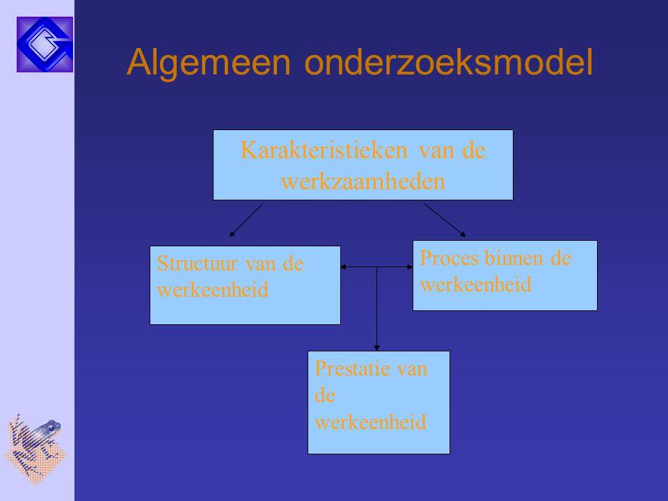 Algemeen onderzoeksmodel Structuur van de werkeenheid Proces binnen de werkeenheid Prestatie van de werkeenheid Karakteristieken van de werkzaamheden