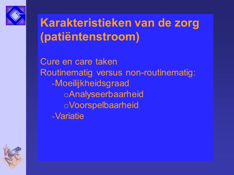 Karakteristieken van de zorg (patiëntenstroom) Cure en care taken Routinematig versus non-routinematig: - Moeilijkheidsgraad o Analyseerbaarheid o Voo