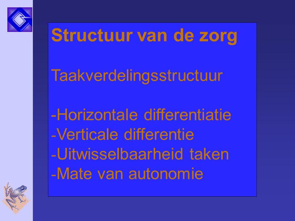 Structuur van de zorg Taakverdelingsstructuur -Horizontale differentiatie - Verticale differentie - Uitwisselbaarheid taken - Mate van autonomie