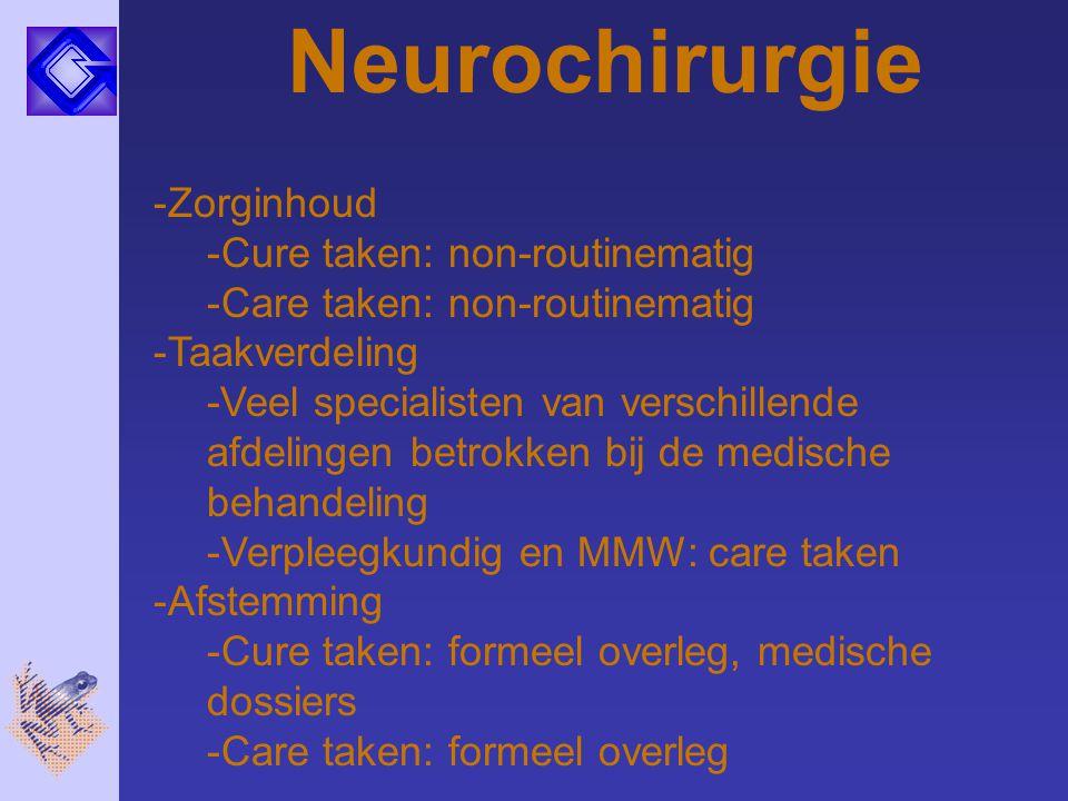 Neurochirurgie -Zorginhoud -Cure taken: non-routinematig -Care taken: non-routinematig -Taakverdeling -Veel specialisten van verschillende afdelingen