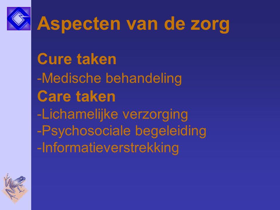 Aspecten van de zorg Cure taken -Medische behandeling Care taken -Lichamelijke verzorging -Psychosociale begeleiding -Informatieverstrekking
