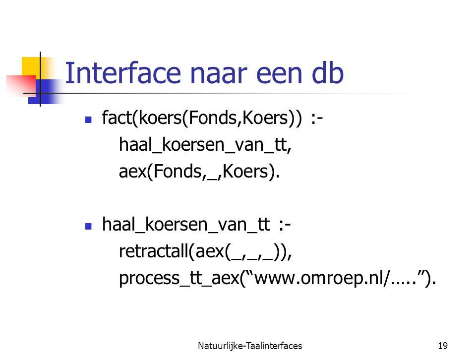 Natuurlijke-Taalinterfaces19 Interface naar een db fact(koers(Fonds,Koers)) :- haal_koersen_van_tt, aex(Fonds,_,Koers).