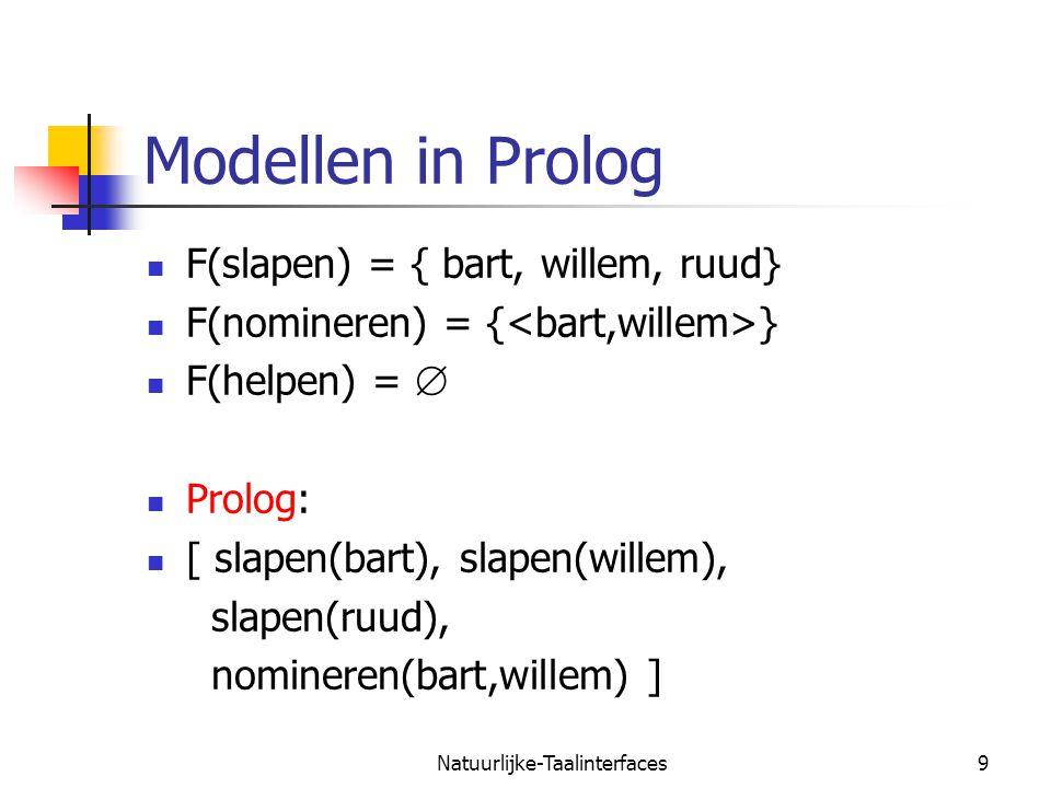Natuurlijke-Taalinterfaces10 Modellen in Prolog Prolog: [ slapen(bart), slapen(willem), slapen(ruud), nomineren(bart,willem) ] Een model is een lijst Prolog-relaties, (ground terms), !!.