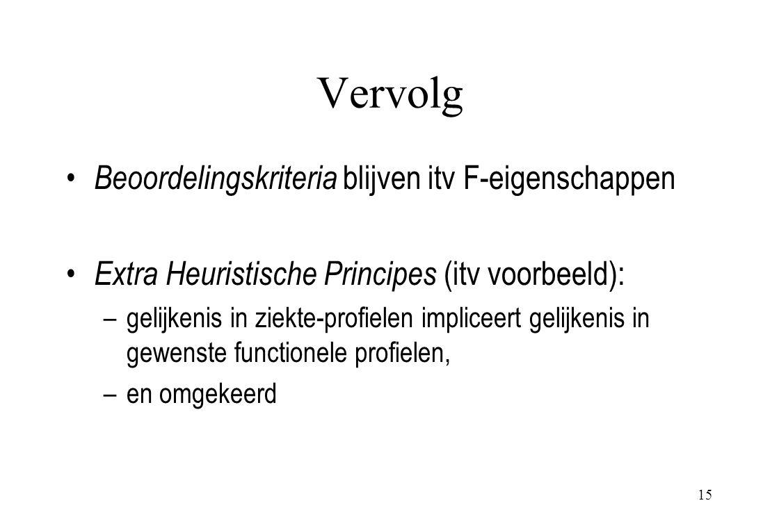 15 Vervolg Beoordelingskriteria blijven itv F-eigenschappen Extra Heuristische Principes (itv voorbeeld): –gelijkenis in ziekte-profielen impliceert gelijkenis in gewenste functionele profielen, –en omgekeerd