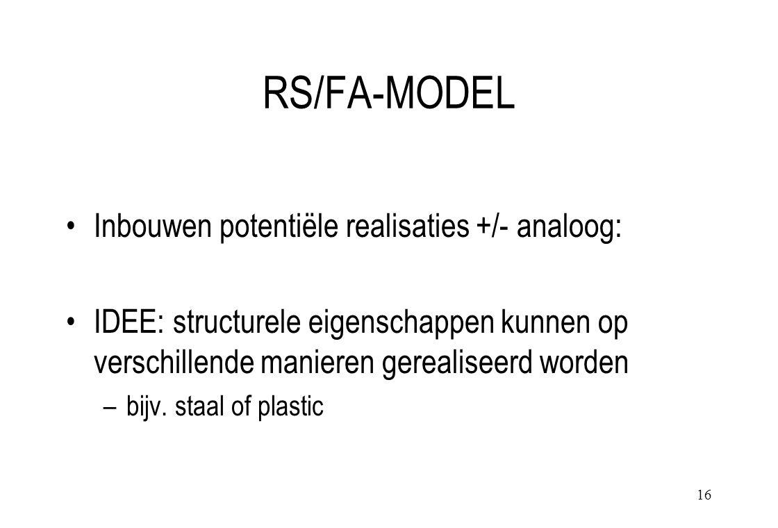 16 RS/FA-MODEL Inbouwen potentiële realisaties +/- analoog: IDEE: structurele eigenschappen kunnen op verschillende manieren gerealiseerd worden –bijv.