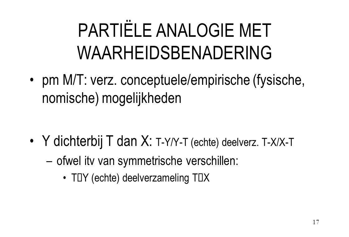17 PARTIËLE ANALOGIE MET WAARHEIDSBENADERING pm M/T: verz.