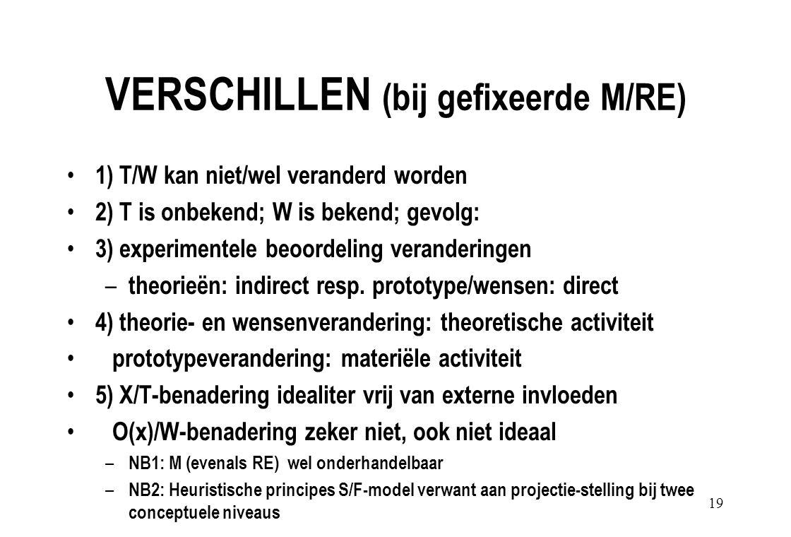 19 VERSCHILLEN (bij gefixeerde M/RE) 1) T/W kan niet/wel veranderd worden 2) T is onbekend; W is bekend; gevolg: 3) experimentele beoordeling veranderingen – theorieën: indirect resp.