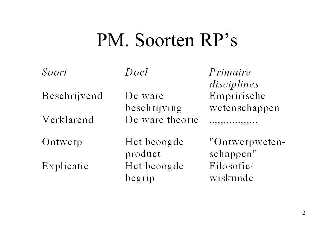 2 PM. Soorten RP's
