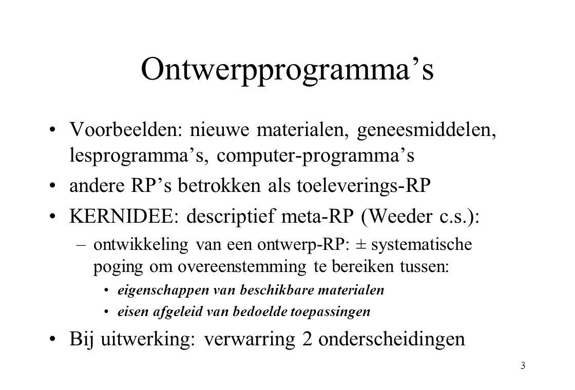 3 Ontwerpprogramma's Voorbeelden: nieuwe materialen, geneesmiddelen, lesprogramma's, computer-programma's andere RP's betrokken als toeleverings-RP KERNIDEE: descriptief meta-RP (Weeder c.s.): –ontwikkeling van een ontwerp-RP: ± systematische poging om overeenstemming te bereiken tussen: eigenschappen van beschikbare materialen eisen afgeleid van bedoelde toepassingen Bij uitwerking: verwarring 2 onderscheidingen