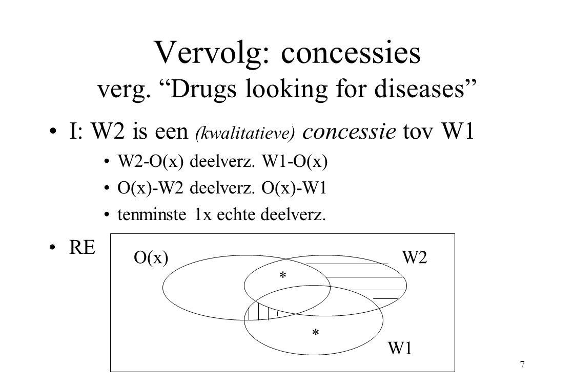 7 Vervolg: concessies verg.