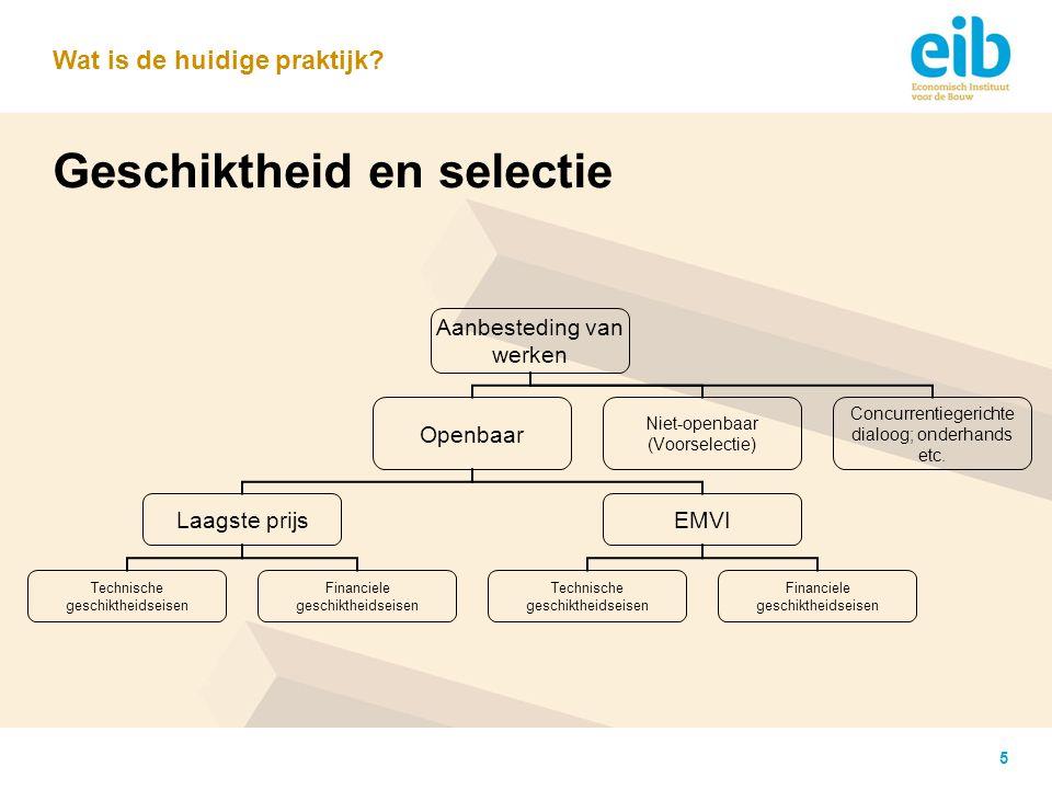 5 Geschiktheid en selectie Wat is de huidige praktijk? Aanbesteding van werken Openbaar Laagste prijs Technische geschiktheidseisen Financiele geschik