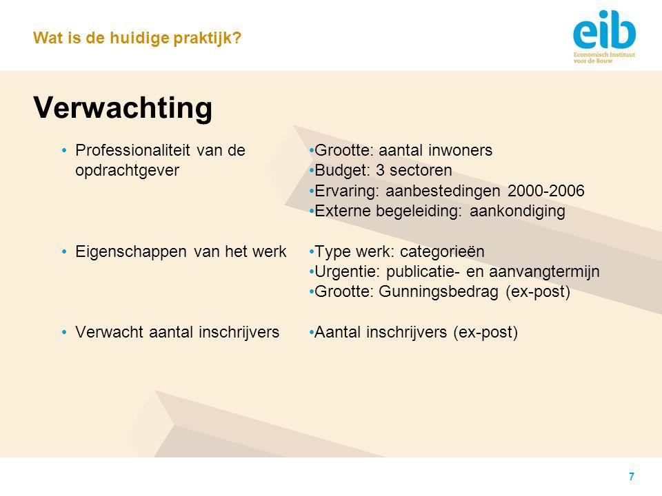 7 Verwachting Professionaliteit van de opdrachtgever Eigenschappen van het werk Verwacht aantal inschrijvers Grootte: aantal inwoners Budget: 3 sector
