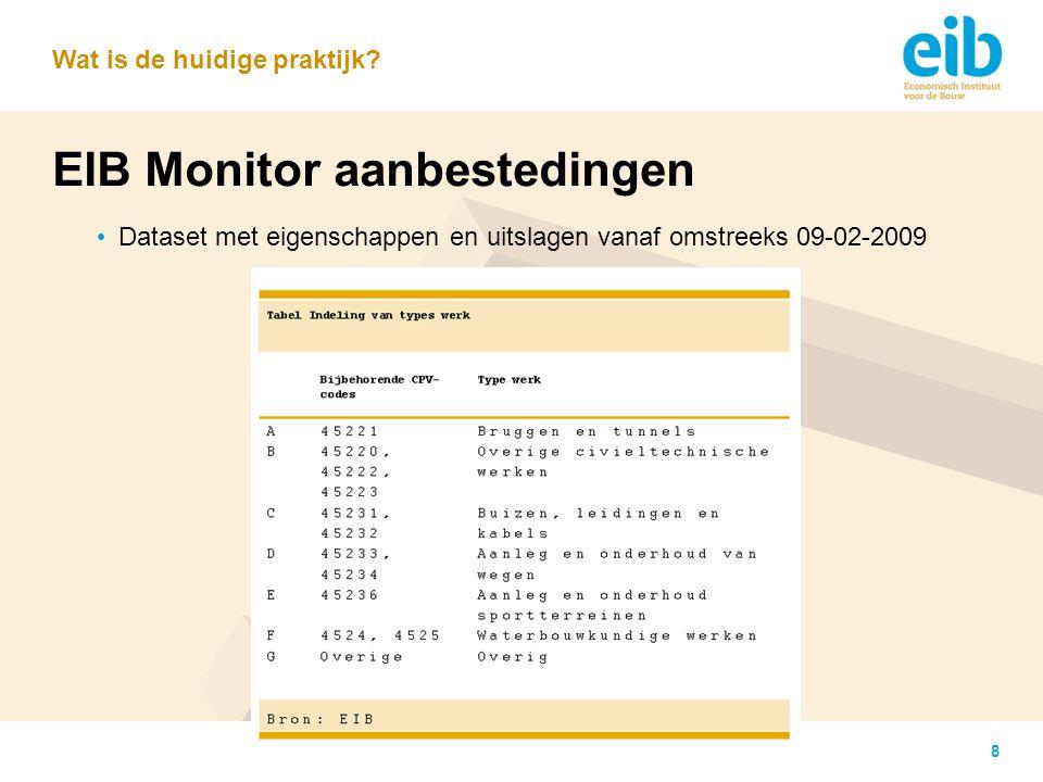 8 EIB Monitor aanbestedingen Dataset met eigenschappen en uitslagen vanaf omstreeks 09-02-2009 Wat is de huidige praktijk?