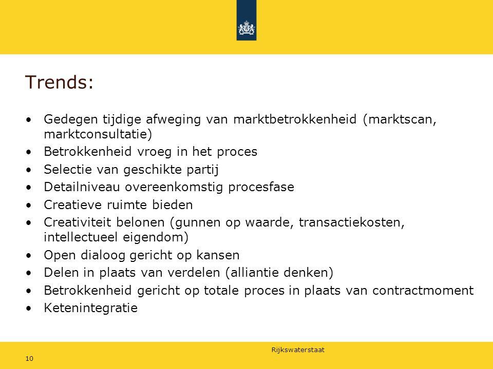 Rijkswaterstaat Trends: Gedegen tijdige afweging van marktbetrokkenheid (marktscan, marktconsultatie) Betrokkenheid vroeg in het proces Selectie van g