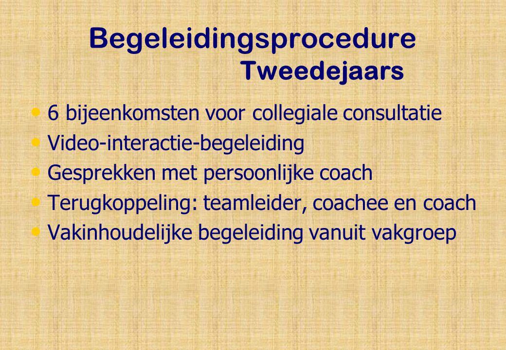 Begeleidingsprocedure Tweedejaars 6 bijeenkomsten voor collegiale consultatie Video-interactie-begeleiding Gesprekken met persoonlijke coach Terugkopp