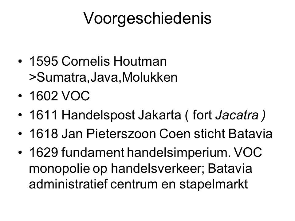 Voorgeschiedenis 1595 Cornelis Houtman >Sumatra,Java,Molukken 1602 VOC 1611 Handelspost Jakarta ( fort Jacatra ) 1618 Jan Pieterszoon Coen sticht Batavia 1629 fundament handelsimperium.